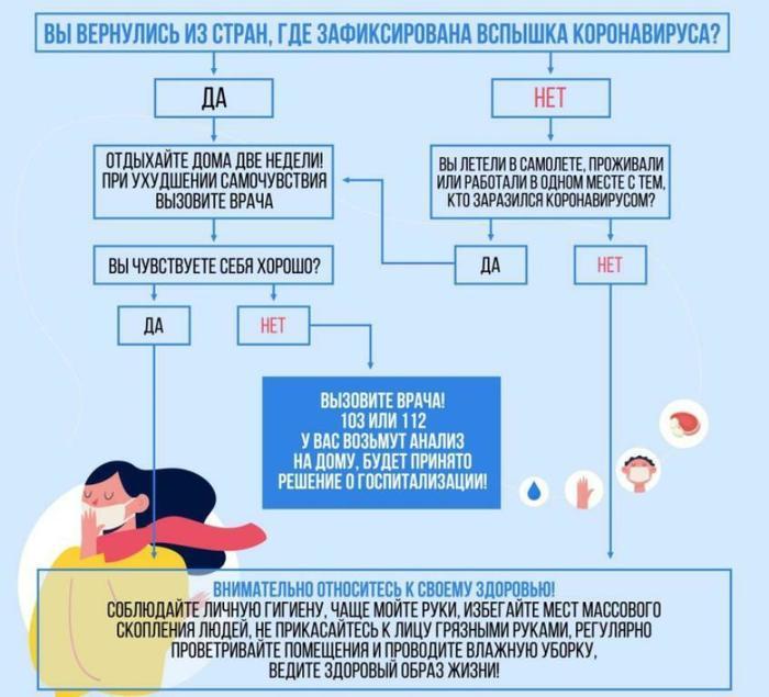 Как проводить дезинфекцию от коронавируса и какими средствами